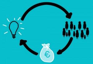 Crowdfunding - sposób na znalezienie inwestora